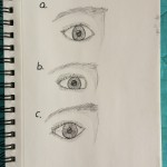Which eye do you like best?